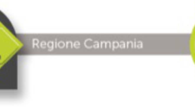 come riconquistare il proprio ragazzo musica italiana online