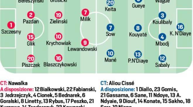 La Polonia è la piu' azzurra del Mondiale. Oggi tocca alla PolonItalia Spartak Arena ore 17