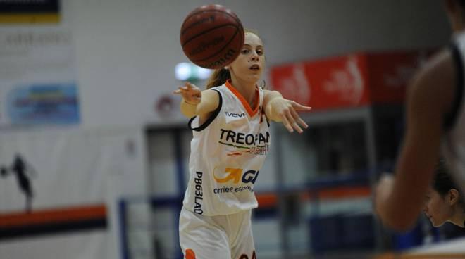 nicoletta basket