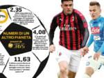 Non solo Milan -Napoli  ma è anche sfida tra due  polacchi chiamati a cancellare le tracce del Pipita