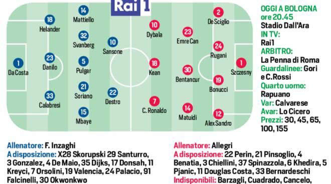 le probabili formazioni di Coppa Italia: Kean titolare, out Mandzukic