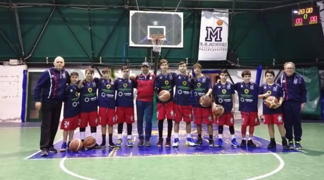 I ragazzi dell'Under 15 M del G.S Minori Costa d'Amalfi perdono a Salerno contro la prima del girone.