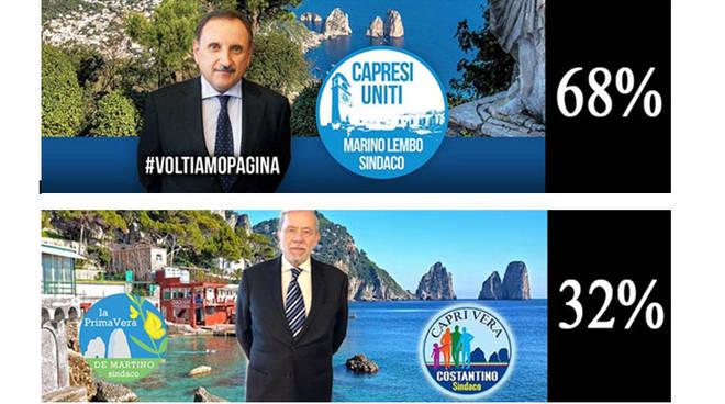 Elezioni Capri 2019
