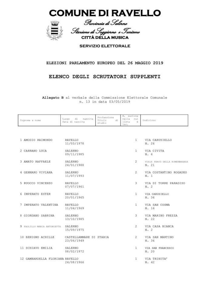 Ravello. Pubblicata la lista degli scrutatori