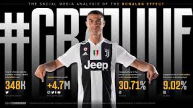 Juventus domina sui social network