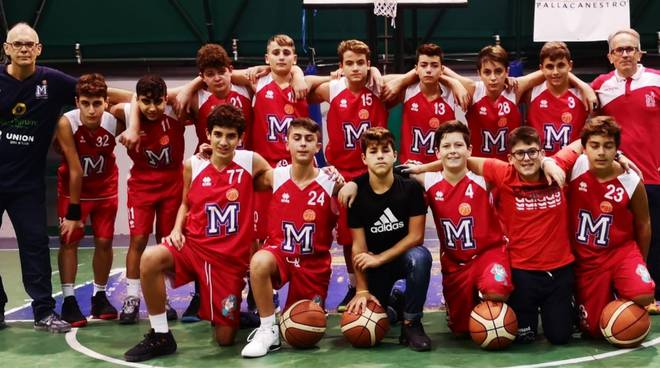 Il G.S Under 15 M battuto in casa da Cava Basket.