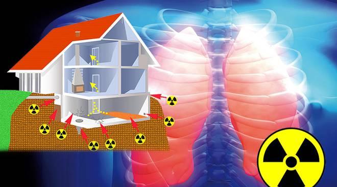 Radon rischio