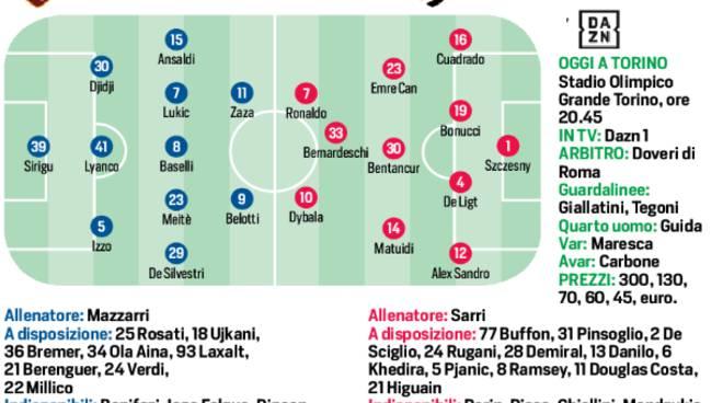 Torino -Juve  Mazzarri a rischio panchina