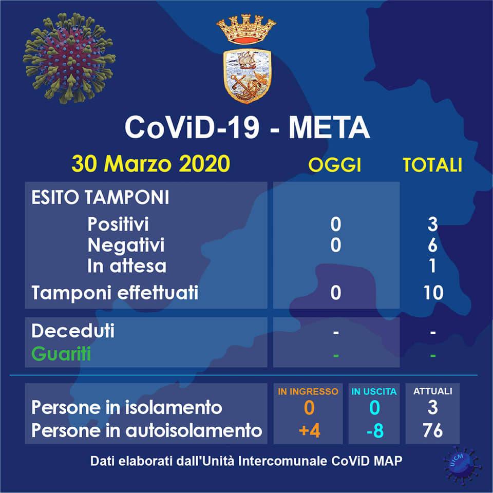 Covid Map 30 mazrzo 2020