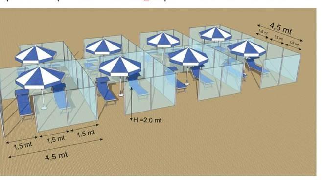 Coronavirus, si potrà andare al mare? Azienda propone box trasparenti in spiaggia