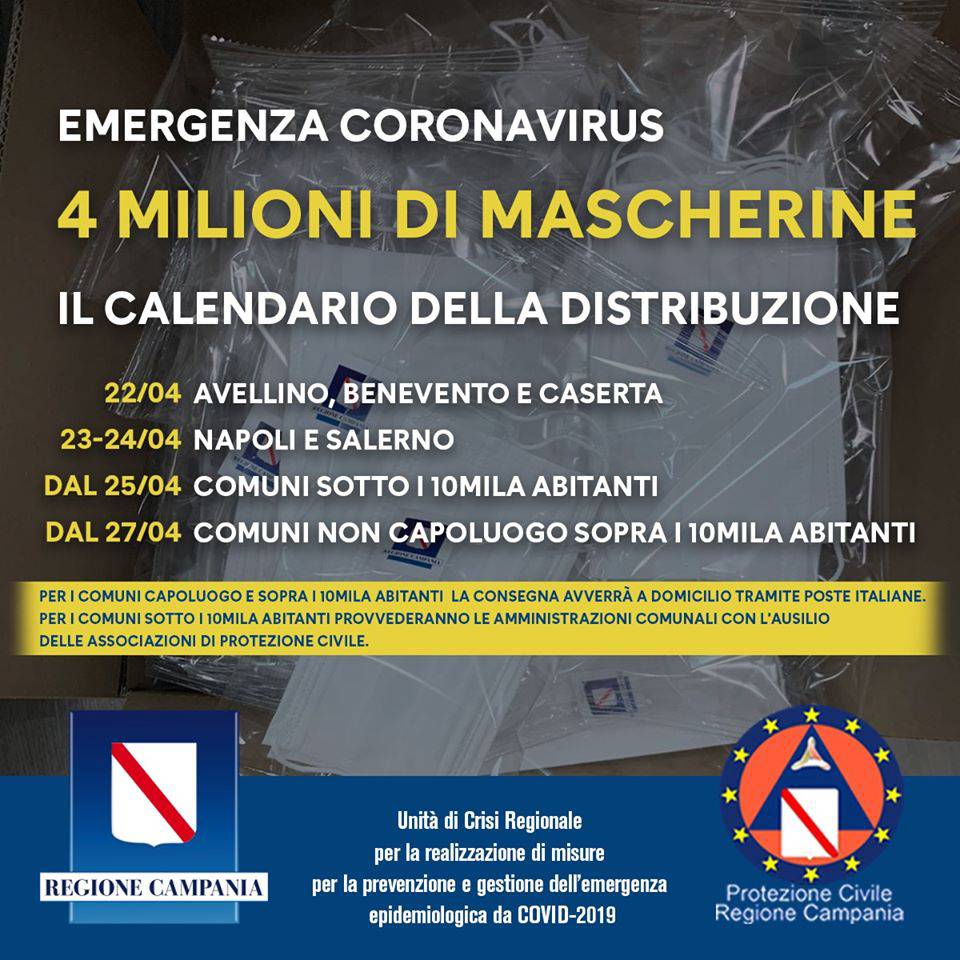 Coronavirus. La Regione Campania ha acquistato 4 milioni di mascherine. Ecco il calendario della distribuzione