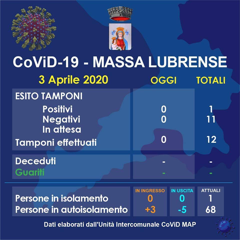 massa lubrense covid 3 aprile