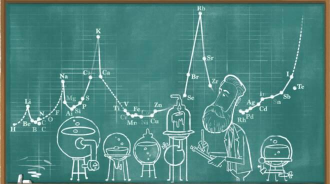 Il Doodle di Google dedicato al chimico tedesco Julius Lothar Meyer