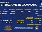 Coronavirus. Aumentano ancora i casi in Campania: oggi sono 3.669, 192 i sintomatici
