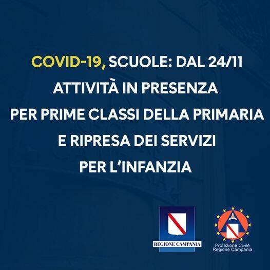 Campania, dal 24 novembre riprenderanno le attività in presenza per i più piccoli