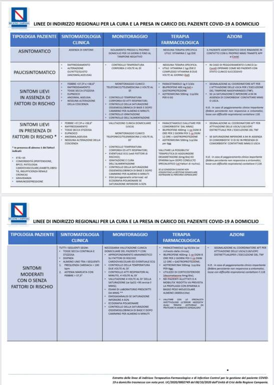 Conferenza dei Sindaci Costa d'Amalfi: linee di indirizzo regionali per la cura e la presa in carico del paziente Covid-19 a domicilio
