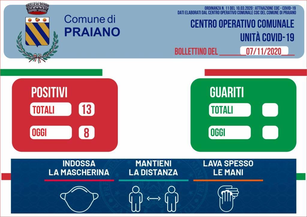 Coronavirus. Oggi 8 nuovi positivi a Praiano, il totale sale a 13