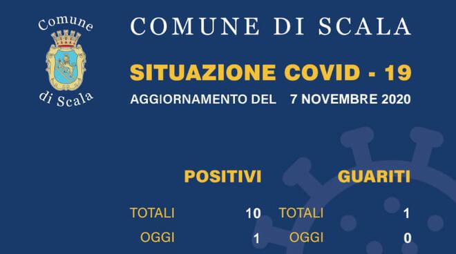 Coronavirus. Oggi un nuovo caso di positività a Scala, il totale sale a 10