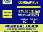 COVID-19 – Tre cittadini guariti e sedici nuovi casi positivi ad Agerola
