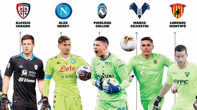 Chi sara' il portiere della Nazionale per i prossimi anni?