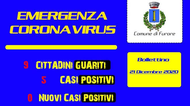 Coronavirus, 3 cittadini guariti a Furore: scendono a 5 gli attualmente positivi sul territorio