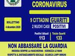 Coronavirus. Nove cittadini guariti e due nuovi casi positivi ad Agerola