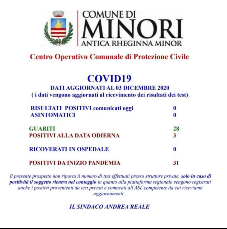 covid minori