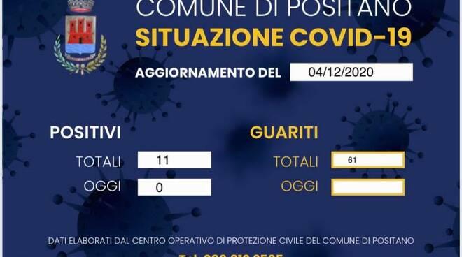 Positano, attualmente sono 11 le persone positive al Coronavirus