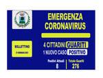 Agerola, un nuovo caso di Coronavirus e 4 guariti