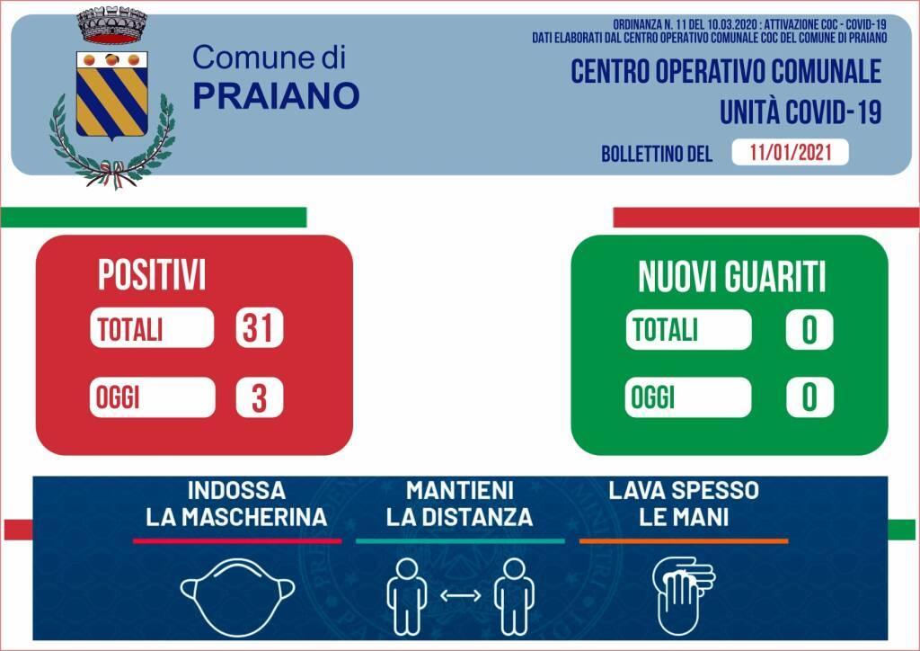 Coronavirus, oggi tre nuovi positivi a Praiano: i casi attuali salgono a 31