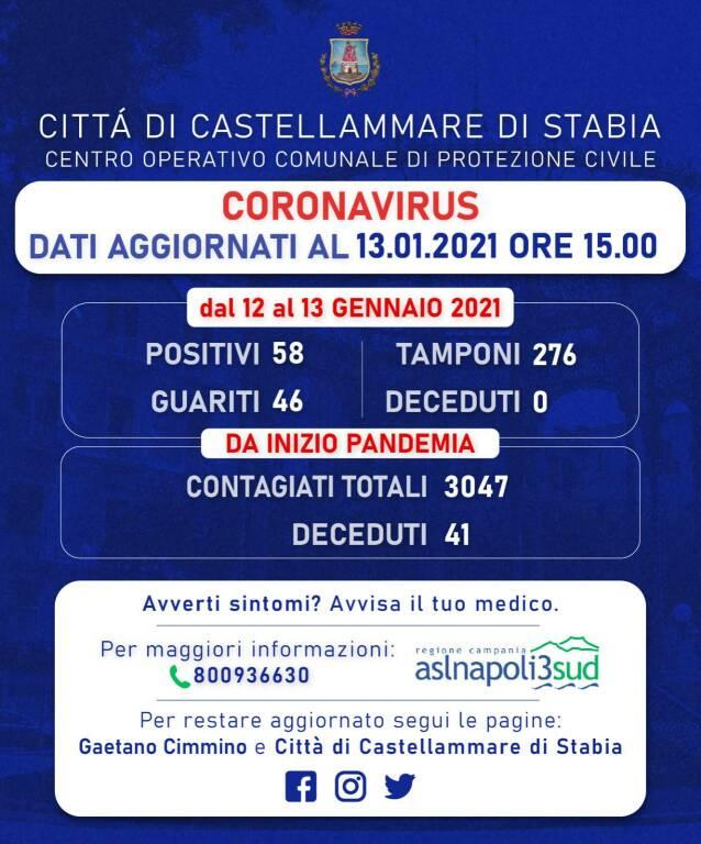 covid castellammare