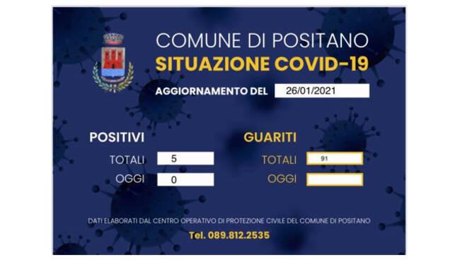 Positano, restano 5 gli attualmente positivi al Covid-19