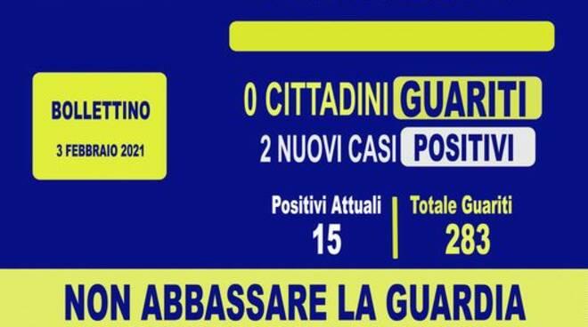 Agerola - Bollettino Covid 03/02