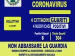 Agerola Bollettino Covid-19 del 27/02/2021
