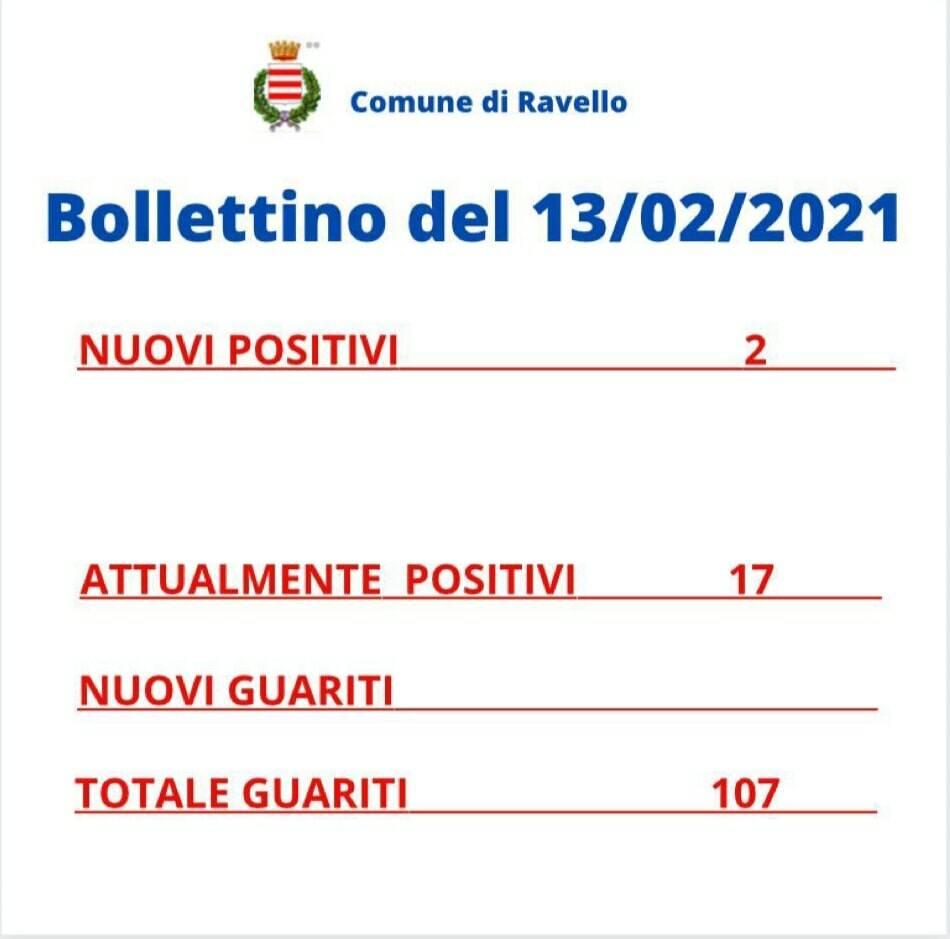 Coronavirus: due nuovi casi a Ravello