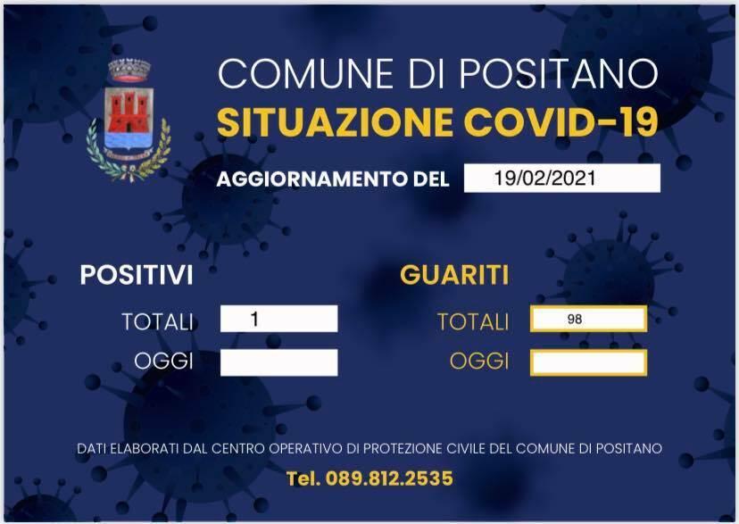 Coronavirus, nessun nuovo positivo a Positano: resta solo un cittadino positivo