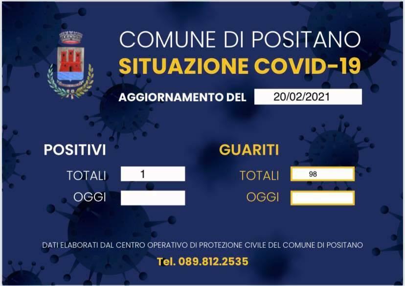 Coronavirus, situazione invariata a Positano: resta un solo cittadino positivo