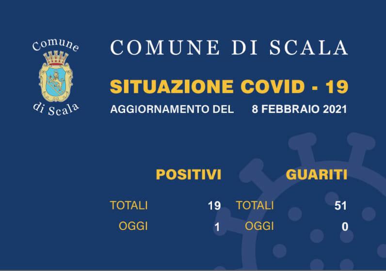Coronavirus, un nuovo caso positivo a Scala: il totale sale a 19