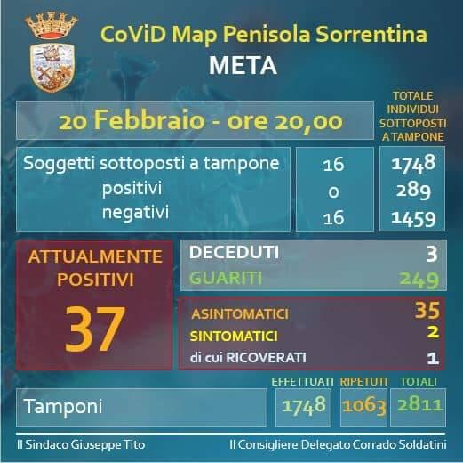 Meta registra la guarigione di 9 cittadini dal Coronavirus