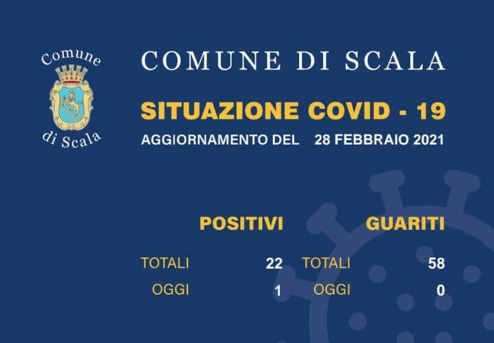 Scala, un nuovo caso di positività al Covid-19
