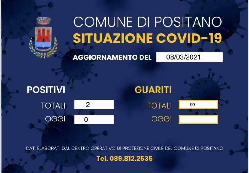 Coronavirus, situazione stabile a Positano: restano 2 i casi attualmente positivi
