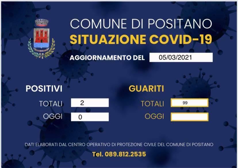 Coronavirus, situazione stabile a Positano: restano 2 i cittadini attualmente positivi