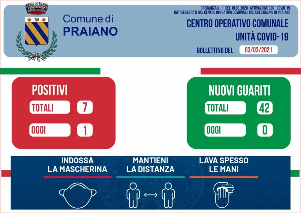 Coronavirus, un nuovo caso positivo a Praiano