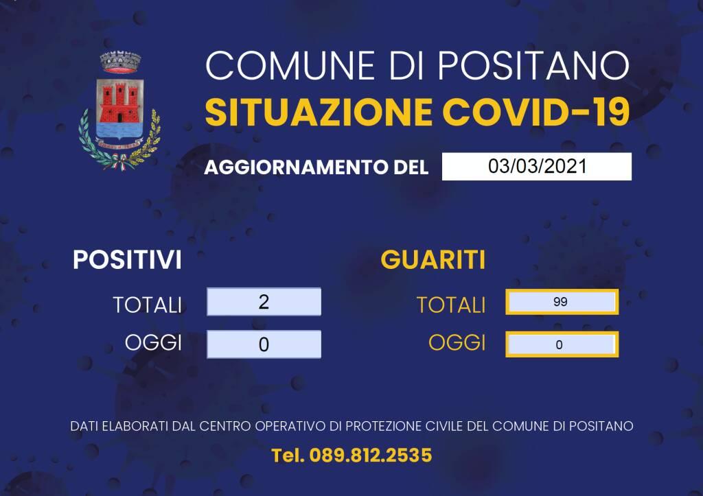 Covid-19, invariata la situazione a Positano. Restano 2 i cittadini positivi