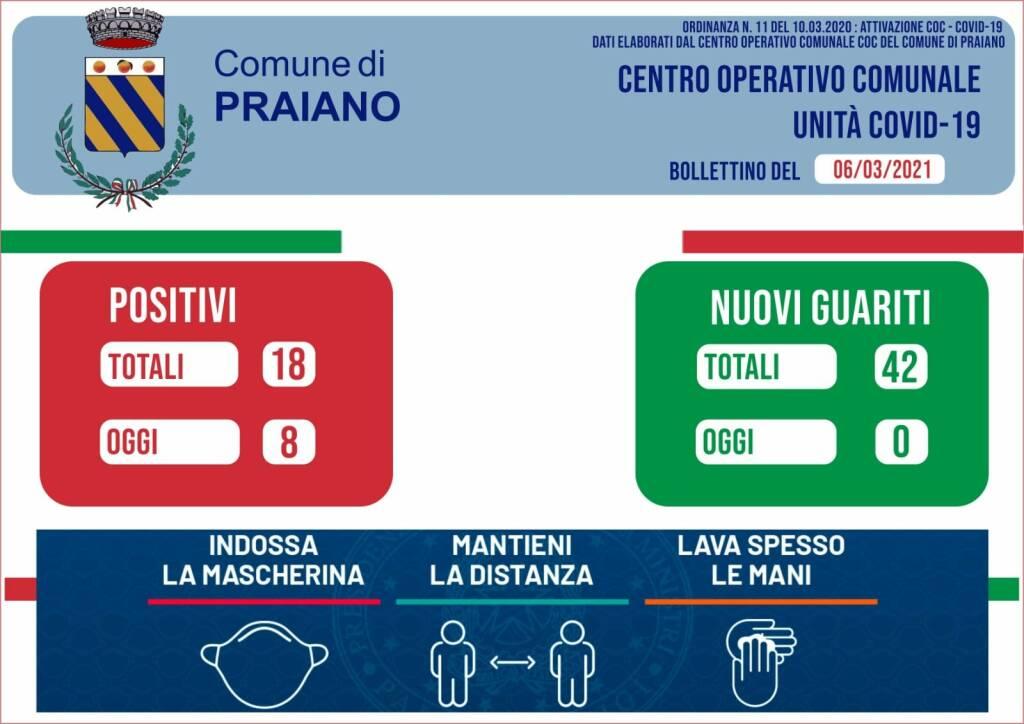 Praiano, 8 nuovi casi di positività al Covid-19