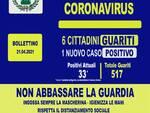 Coronavirus, buone notizie da Agerola: 6 guariti e 1 nuovo caso positivo negli ultimi due giorni