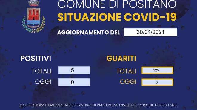 Coronavirus. Buone notizie da Positano: oggi tre guariti, il totale dei casi attuali scende a 5