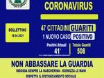 Coronavirus, esiti dei tamponi drive through ad Agerola: 47 guariti ed 1 nuovo positivo