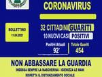 Coronavirus, esiti tamponi drive through ad Agerola: 32 guariti e 10 nuovi positivi