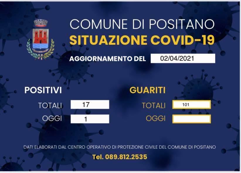Coronavirus, oggi un nuovo positivo a Positano: i casi attuali salgono a 17
